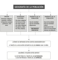 geografc3ada-de-la-poblacic3b3n