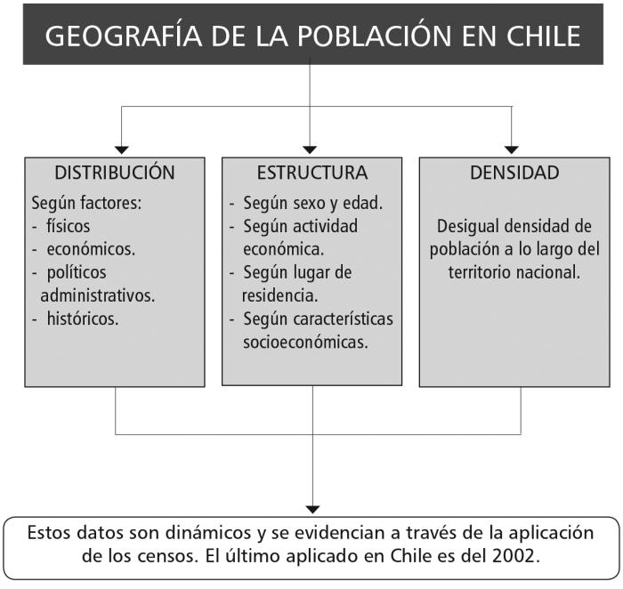 Guía GE - Geo de la poblacion_caracterizacion WEB.indd